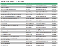 Block Captains10_15