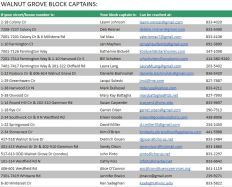 Block Captains10_15
